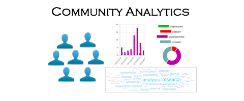 Community Analytics